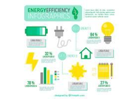 平面设计中的可再生能源信息图_863739