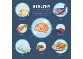 大脑食物媒介信息图肉类和维生素精神能_10603552
