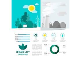 绿色城市信息环境保护载体_3760403