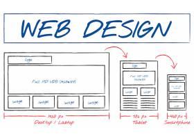 网页设计模板插图_2825770