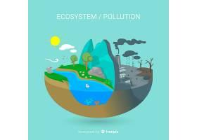 生态系统与污染背景_2879877