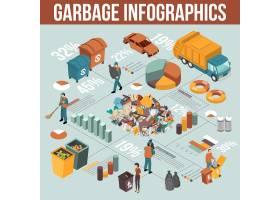等距垃圾回收信息图_4301448