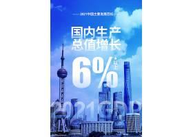 蓝色简约2021GDP宣传海报