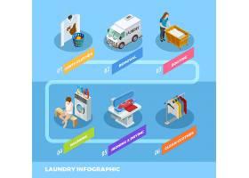 全方位服务洗衣房信息图等距流程图_4282653
