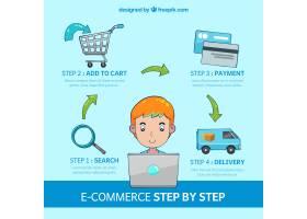 如何按部就班地在网上购物_1221941
