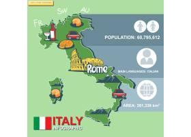 关于意大利的信息图表旅游业_985225