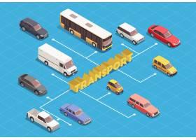 蓝色背景下各种车辆的运输等距流程图3D_7379595