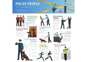 警务处单位资讯图海报_4027260