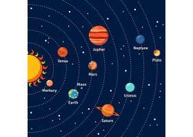 太阳系轨道与行星背景_4005522