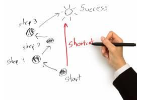 工人通过三个步骤绘制成功的图表_969696