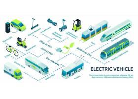 电动运输等距流程图与不同的运输工具_14265980