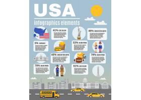 信息图表布局海报美国文化_2874975