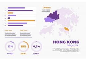 香港地图信息图表_12300025