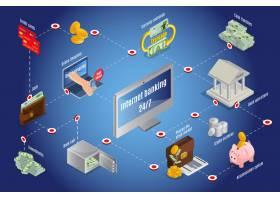 等距在线现金信息图表模板与比特币存钱罐信_10055506