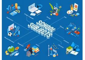 等距学校教育流程图组成与可编辑的文本标题_16608099