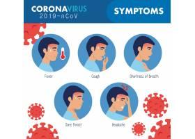 冠状病毒2019年NCOV的症状与粒子_7585906